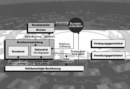 wahlverfahren in deutschland